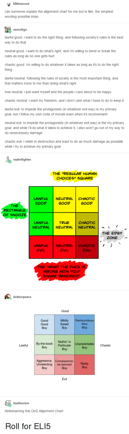 25+ Best Memes About Alignment Chart