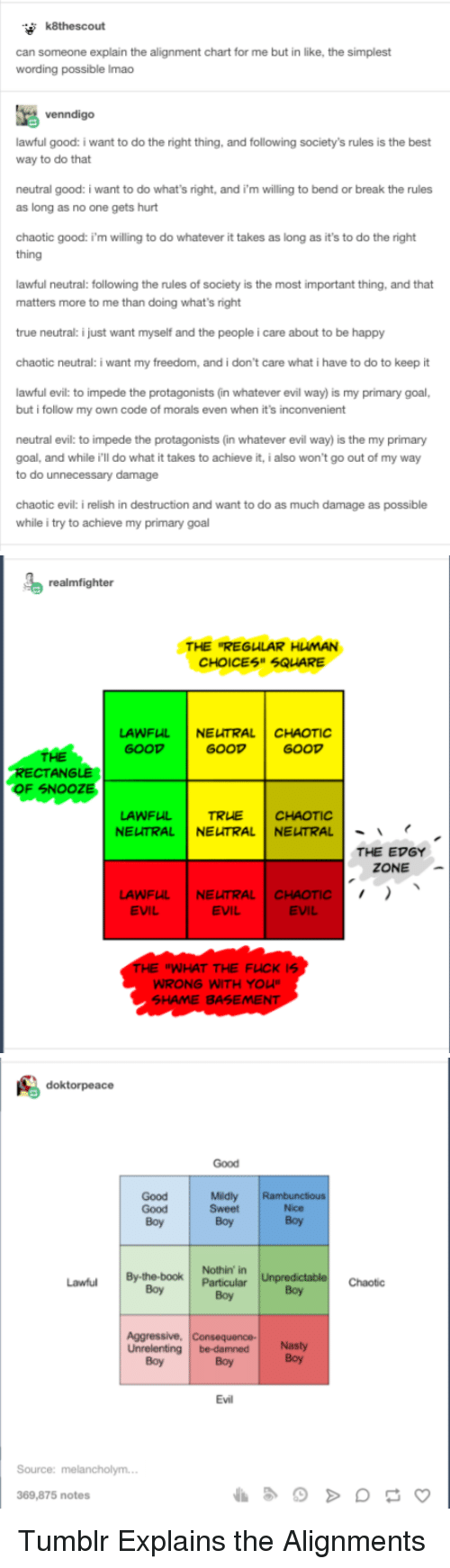 I Did The Alignment Myself: 25+ Best Memes About Lawful Neutral Chaotic