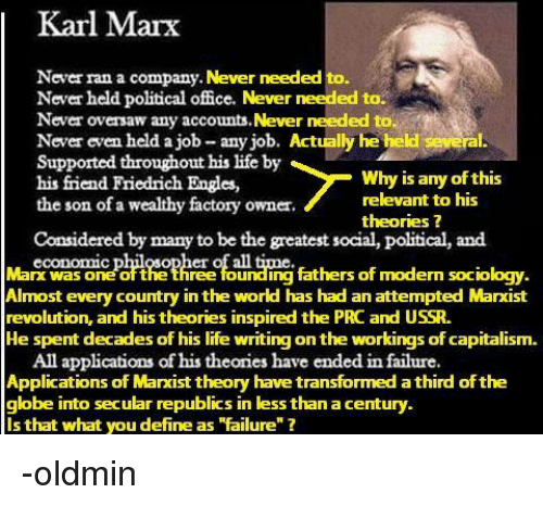 the life and political activities of karl marx Karl marx economic and philosophical manuscripts of 1844  political economy  proceeds from the fact of private property  for in the first place labour, life  activity, productive life itself, appears to man only as a means for the satisfaction  of a.