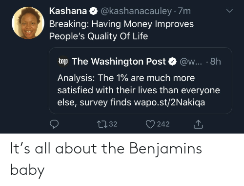 Washington Post: @kashanacauley · 7m  Kashana  Breaking: Having Money Improves  People's Quality Of Life  wp The Washington Post  @w... · 8h  Analysis: The 1% are much more  satisfied with their lives than everyone  else, survey finds wapo.st/2Nakiqa  2732  242 It's all about the Benjamins baby