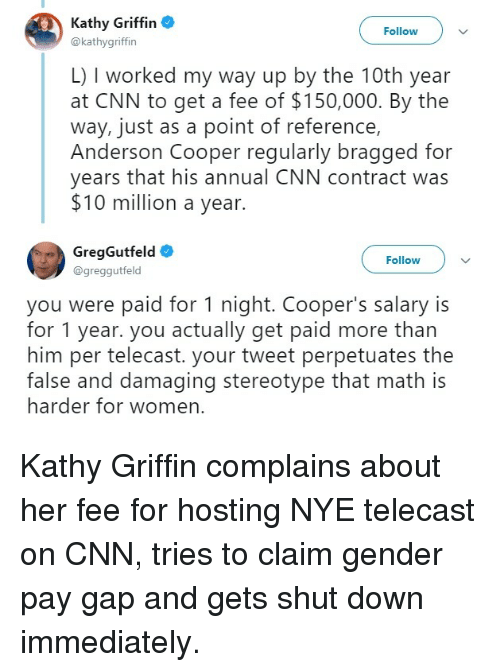 hosting: Kathy Griffin  @kathygriffin  Follow  L) I worked my way up by the 10th year  at CNN to get a fee of $150,000. By the  way, just as a point of reference,  Anderson Cooper regularly bragged for  years that his annual CNN contract was  $10 million a year.  GregGutfeld  @greggutfeld  Follow  you were paid for 1 night. Cooper's salary is  for 1 year. you actually get paid more than  him per telecast. your tweet perpetuates the  false and damaqing stereotype that math is  harder for women. Kathy Griffin complains about her fee for hosting NYE telecast on CNN, tries to claim gender pay gap and gets shut down immediately.