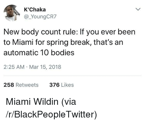 Spring Break: K'Chaka  _Youn  New body count rule: If you ever been  to Miami for spring break, that's an  automatic 10 bodies  2:25 AM Mar 15, 2018  258 Retweets  376 Likes <p>Miami Wildin (via /r/BlackPeopleTwitter)</p>