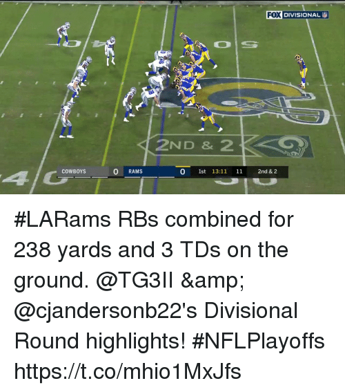 rbs: KDE DIVISIONAL  2ND & 2  COWBOYS  0 RAMS  0 1st 13:11 11 2nd & 2 #LARams RBs combined for 238 yards and 3 TDs on the ground.  @TG3II & @cjandersonb22's Divisional Round highlights! #NFLPlayoffs https://t.co/mhio1MxJfs