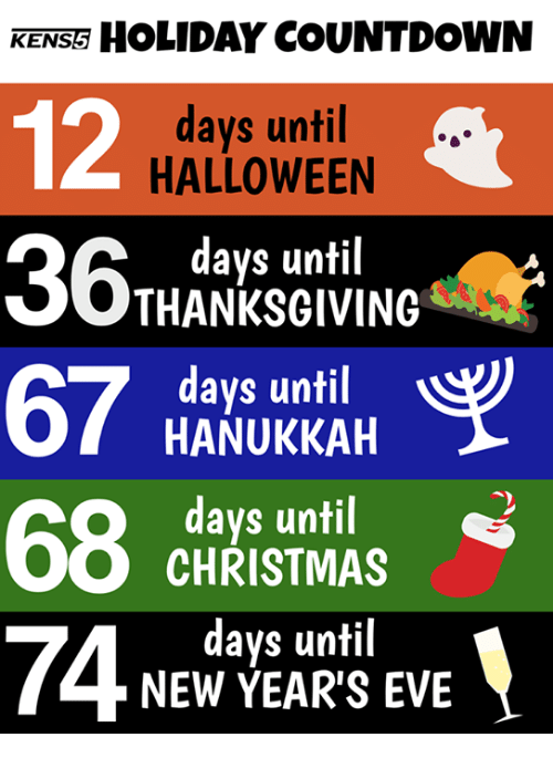 kens holiday countdown days until halloween days until thanksgiving 67 days until hanukkah days. Black Bedroom Furniture Sets. Home Design Ideas