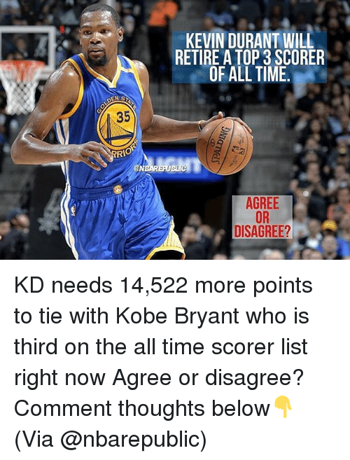 Kevin Durant, Kobe Bryant, and Memes: KEVIN DURANT WILL  RETIRE A TOP 3 SCORER  OF ALL TIME.  DEN S  35  RI  ON  AGREE  OR  DISAGREE? KD needs 14,522 more points to tie with Kobe Bryant who is third on the all time scorer list right now Agree or disagree? Comment thoughts below👇 (Via @nbarepublic)