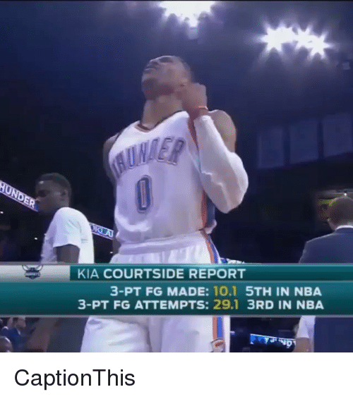 Nba, Kia, and Made: KIA COURTSIDE REPORT  3-PT FG MADE: 10.1 5TH IN NBA  3-PT FG ATTEMPTS: 29.1 3RD IN NBA CaptionThis