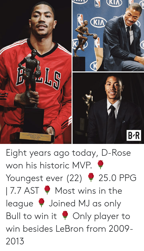 Derrick Rose: KIA  K)  aluable Faye  DERRICK ROSE Eight years ago today, D-Rose won his historic MVP.  🌹 Youngest ever (22) 🌹 25.0 PPG | 7.7 AST 🌹 Most wins in the league 🌹 Joined MJ as only Bull to win it 🌹 Only player to win besides LeBron from 2009-2013