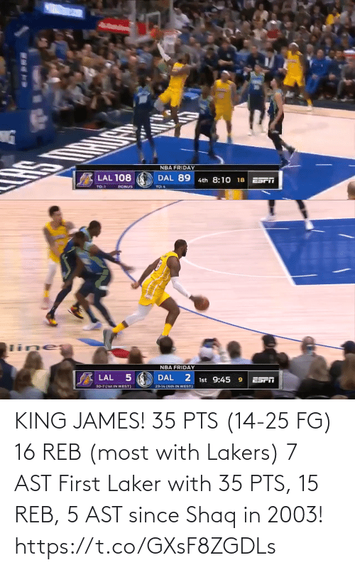Los Angeles Lakers: KING JAMES!  35 PTS (14-25 FG) 16 REB (most with Lakers) 7 AST  First Laker with 35 PTS, 15 REB, 5 AST since Shaq in 2003!   https://t.co/GXsF8ZGDLs
