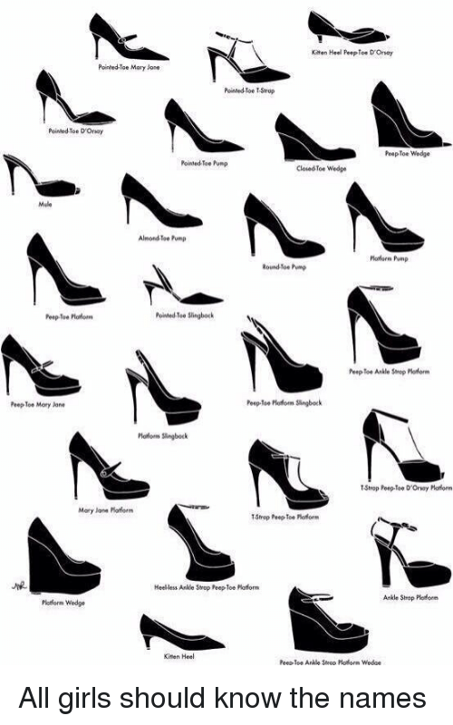 Mary Jane: Kiten Heel Peep Toe D'Orsay  Pointed Toe Mary lane  Pointed Toe Strop  Pointed Toe D Orsay  Peep Toe Wedge  Pointed Toe Pump  Cloned Toe Wedges  Almond Toe  Round Toe Pvmp  Pointed toe slingboek  Peep toe Platform  Peep Toe Ankle Strop Platform  Peep Toe Mary Mone  Peep toe Florform Singboek  Mollom Slingboek  TStrop Peep Toe D'Orsoy Platform  Mary Jane Platform  Tstrop Peep Toe Patform  Heelless Ankle Stop Peep Toe Plaform  Aekle Strap PoMore  Platform Wedge  Kitten Heel All girls should know the names