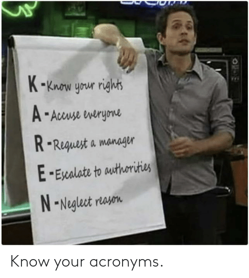 Know Your: Know your acronyms.