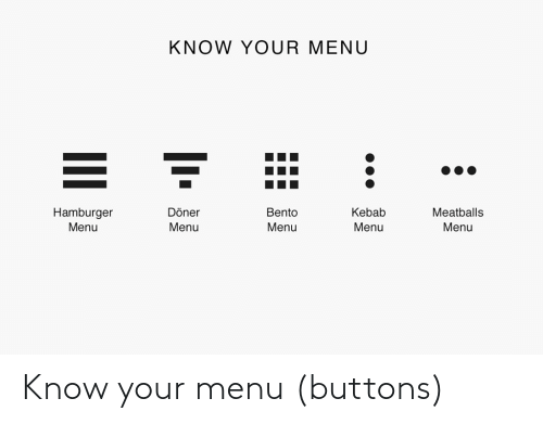 kebab: KNOW YOUR MENU  Hamburger  Döner  Meatballs  Bento  Kebab  Menu  Menu  Menu  Menu  Menu  II Know your menu (buttons)