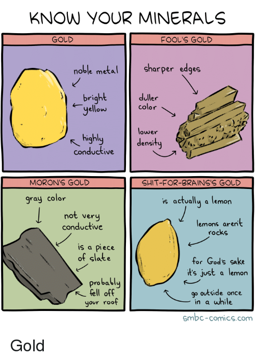 edges: KNOW YOUR MINERALS  GOLD  FOOL'S GOLD  oble meta  Sharper edges  bright  duller  yellow color  lower  density  highl  conductive  MORON'S GOD  SHIT-FOR-BRAINS'S GOしD  gray color  s actually a lemon  not very  conductive  lemons aren't  rocks  is a piece  of slate  for God's sake  it's just a lemon  probably  fell off  your roof  go outside once  in a while  smbc-comics.com Gold