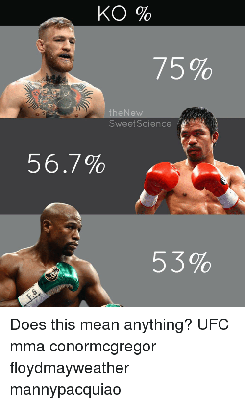 cho: KO Cho  75%  theNew  Sweet Science  56.7%  53% Does this mean anything? UFC mma conormcgregor floydmayweather mannypacquiao