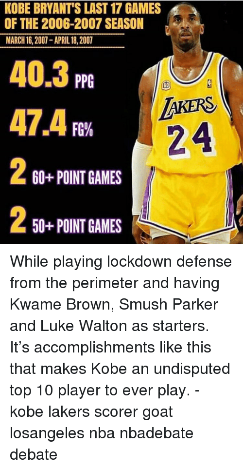 ppg: KOBE BRYANT'S LAST 17 GAMES  OF THE 2006-2007 SEASON  MARCH 16, 2007-APRIL 18, 2007  40.3 pr  47.4  PPG  FG%  60+POINT GAMES  50+POINT GAMES  60  AKERS  24 While playing lockdown defense from the perimeter and having Kwame Brown, Smush Parker and Luke Walton as starters. It's accomplishments like this that makes Kobe an undisputed top 10 player to ever play. - kobe lakers scorer goat losangeles nba nbadebate debate