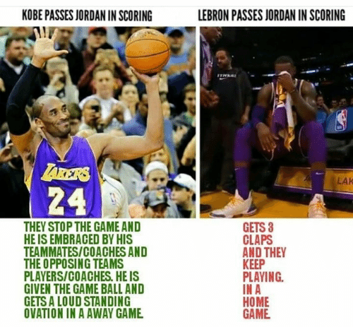 Claps: KOBE PASSES JORDAN IN SCORING  LEBRON PASSES JORDAN IN SCORING  ARERS  24  LAK  THEY STOP THE GAME AND  HE IS EMBRACED BY HIS  TEAMMATES/COACHES AND  THE OPPOSING TEAMS  PLAYERS/COACHES. HE IS  GIVEN THE GAME BALL AND  GETS A LOUD STANDING  OVATION IN A AWAY GAME  GETS 3  CLAPS  AND THEY  KEEP  PLAYING  IN A  HOME  GAME