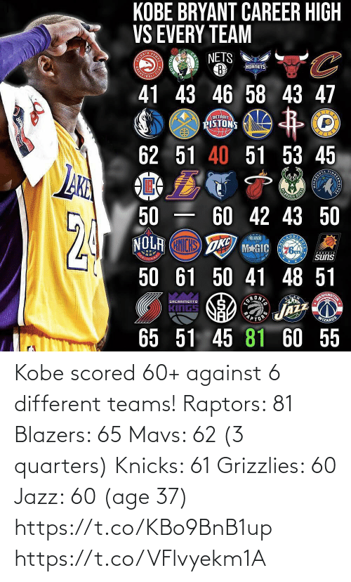 jazz: Kobe scored 60+ against 6 different teams!   Raptors: 81 Blazers: 65 Mavs: 62 (3 quarters) Knicks: 61 Grizzlies: 60 Jazz: 60 (age 37) https://t.co/KBo9BnB1up https://t.co/VFlvyekm1A