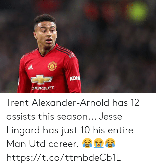 koh: KOH  HEVROLET Trent Alexander-Arnold has 12 assists this season...   Jesse Lingard has just 10 his entire Man Utd career. 😂😭😂 https://t.co/ttmbdeCb1L