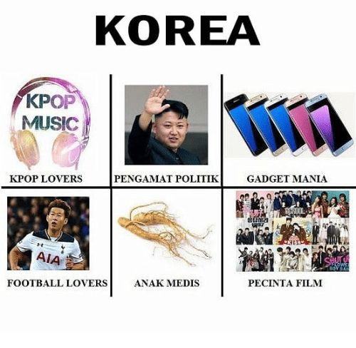 Football, Music, and Indonesian (Language): KOREA  KPOP  MUSIC  GADGET MANIA  KPOP LOVERS  PENGAMAT POLITIK  AIA  PECINTA FILM  FOOTBALL LOVERSANAK MEDIS