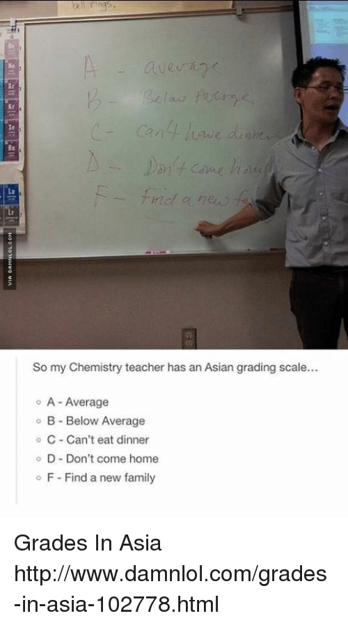 Memes, 🤖, and Html: Kr  md a new  So my Chemistry teacher has an Asian grading scale...  o A Average  o B Below Average  o C Can't eat dinner  o D Don't come home  o F-Find a new family Grades In Asia http://www.damnlol.com/grades-in-asia-102778.html