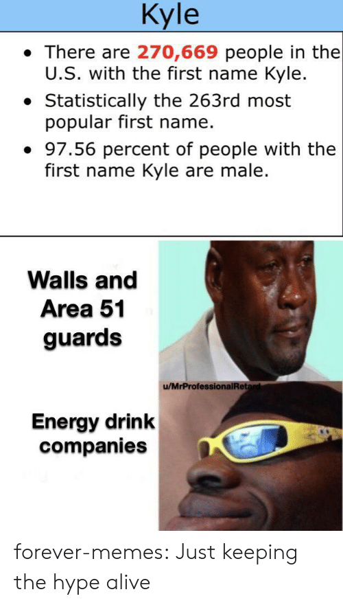 most popular: Kyle  There are 270,669 people in the  U.S. with the first name Kyle.  Statistically the 263rd most  popular first name.  97.56 percent of people with the  first name Kyle are male.  Walls and  Area 51  guards  /MrProfessionalRetard  Energy drink  companies forever-memes:  Just keeping the hype alive