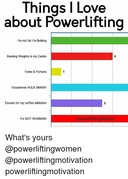 hulk smash: l Love  Things about Powerlifting  I'm not fat I'm Bulking  Racking Weights is my Cardio  Fame & Fortune  Occasional HULK SMASH  Excuse for my coffee addiction  apowerliftingWomen  It's NOT RUNNING What's yours @powerliftingwomen @powerliftingmotivation powerliftingmotivation