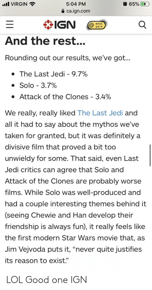 "taken for granted: l VIRGIN  965%  5:04 PM  ca.ign.com  IGN  NYCC  2019  And the rest...  Rounding out our results, we've got...  The Last Jedi - 9.7%  Solo 3.7%  Attack of the Clones - 3.4%  We really, really liked The Last Jedi and  all it had to say about the mythos we've  taken for granted, but it was definitely  а  divisive film that proved a bit too  unwieldy for some. That said, even Last  Jedi critics can agree that Solo and  Attack of the Clones are probably worse  films. While Solo was well-produced and  had a couple interesting themes behind it  (seeing Chewie and Han develop their  friendship is always fun), it really feels like  the first modern Star Wars movie that, as  Jim Vejvoda puts it, ""never quite justifies  its  son to exist."" LOL Good one IGN"