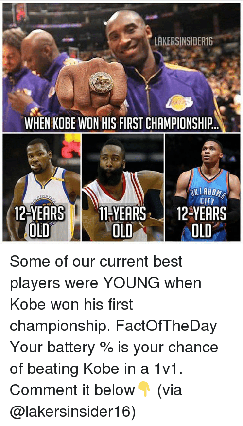 Memes, Best, and Kobe: LAKERSINSIDER16  WHEN KOBE WON HIS FIRST CHAMPIONSHIP.  OKLAHOM  CITY  12-YEARSHYEARS 12 YEARS  OLD  OLD  OLD Some of our current best players were YOUNG when Kobe won his first championship. FactOfTheDay Your battery % is your chance of beating Kobe in a 1v1. Comment it below👇 (via @lakersinsider16)