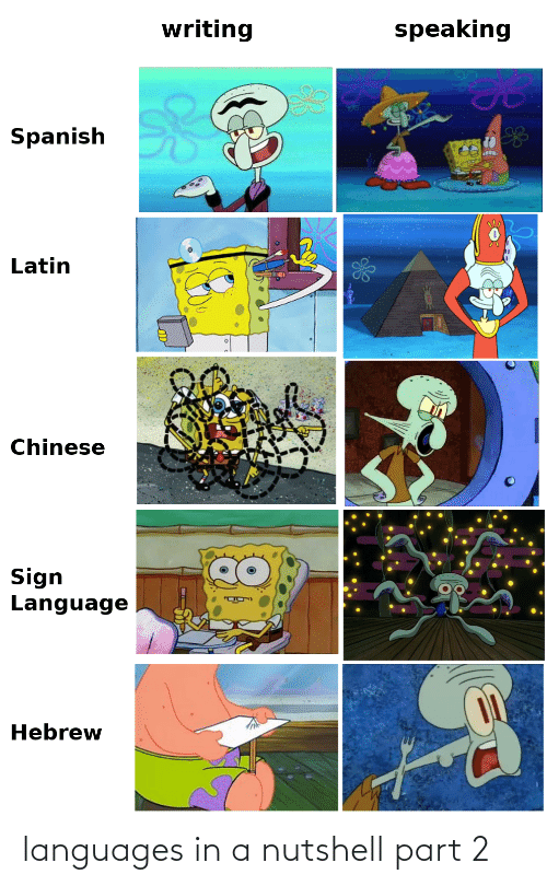 Part 2: languages in a nutshell part 2