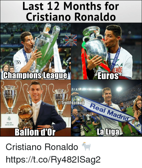 Cristiano Ronaldo, Football, and Memes: Last 12 Months for  Cristiano Ronaldo  Euros  Champions League  @Troll Football  Rea  adridG  MILAN  28/05/2016  Ballon d'Or  La liga Cristiano Ronaldo 🐐 https://t.co/Ry482ISag2