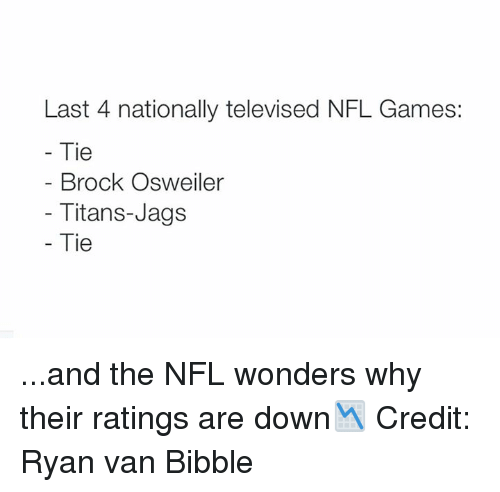 Osweiler: Last 4 nationally televised NFL Games:  Tie  Brock Osweil  Titans-Jags  Tie ...and the NFL wonders why their ratings are down📉 Credit: Ryan van Bibble