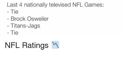 Osweiler: Last 4 nationally televised NFL Games:  Tie  Brock Osweiler  Titans-Jags  Tie NFL Ratings 📉
