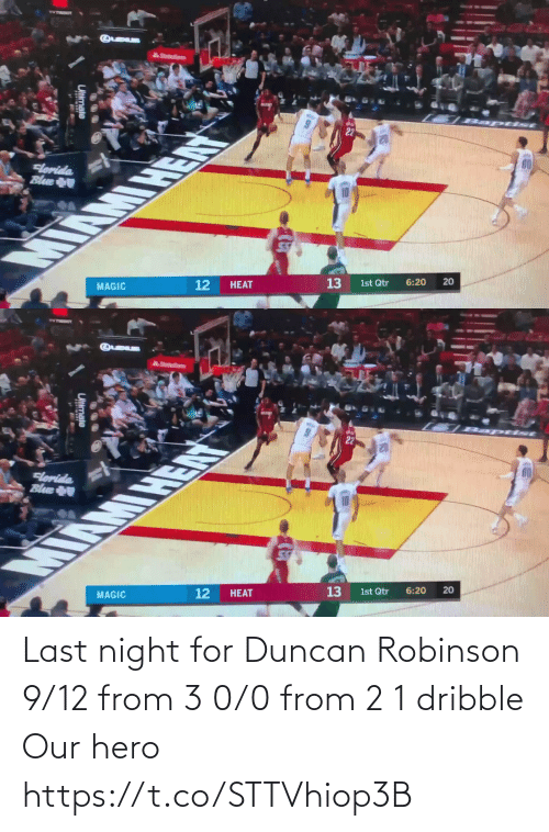 Basketball: Last night for Duncan Robinson   9/12 from 3 0/0 from 2 1 dribble   Our hero https://t.co/STTVhiop3B