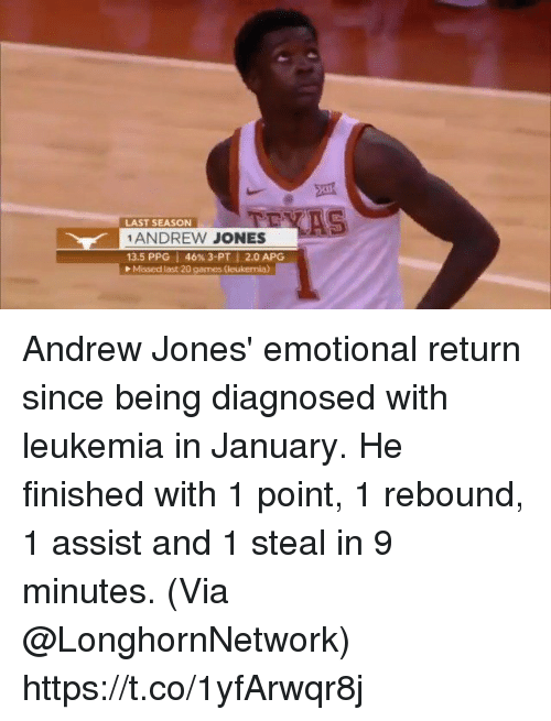 andrew jones: LAST SEASON  1ANDREW JONES  13.5 PPG | 46% 3-PT I 2.0 APG  Missed last 20 games (leukemia) Andrew Jones' emotional return since being diagnosed with leukemia in January. He finished with 1 point, 1 rebound, 1 assist and 1 steal in 9 minutes.  (Via @LonghornNetwork) https://t.co/1yfArwqr8j