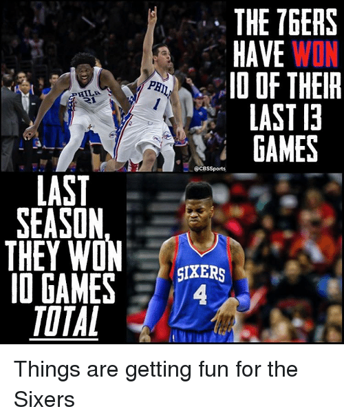 Memes, Cbs, and Sixers: LAST  SEASON  THEY WON  ID GAMES  TOTAL  THE 76ERS  HAVE  WON  IO Of THEIR  LAST 13  GAMES  CBS Sports  SIXERS Things are getting fun for the Sixers