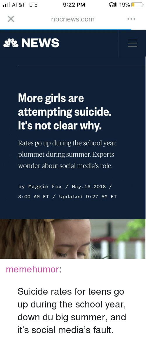 """Girls, News, and School: lAT&T LTE  9:22 PM  nbcnews.com  NEWS  More girls are  attempting suicide.  It's not clear why.  Rates go up during the school year,  plummet during summer. Experts  wonder about social media's role.  by Maggie Fox /May.16.2018/  3:00 AM ET Updated 9:27 AM ET <p><a href=""""http://memehumor.net/post/173983534633/suicide-rates-for-teens-go-up-during-the-school"""" class=""""tumblr_blog"""">memehumor</a>:</p>  <blockquote><p>Suicide rates for teens go up during the school year, down du big summer, and it's social media's fault.</p></blockquote>"""