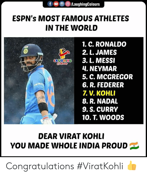 mcgregor: LaughingColours  ESPN's MOST FAMOUS ATHLETES  IN THE WORLD  1. C. RONALDO  2. L. JAMES  3. L. MESSI  4. NEYMAR  5. C. MCGREGOR  6. R. FEDERER  7. V. KOHLI  8. R. NADAL  9. S. CURRY  10, T. WOODS  DEAR VIRAT KOHLI  YOU MADE WHOLE INDIA PROUD Congratulations #ViratKohli 👍