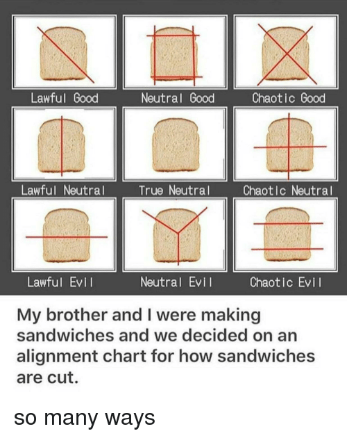 Lawful Evil: Lawful Good  Neutral Good  Chaotic Good  Lawful Neutral  True Neutral  Chaotlc Neutral  Lawful Evil  Neutral Evi  Chaotic Evi  My brother and I were making  sandwiches and we decided on an  alignment chart for how sandwiches  are cut. so many ways