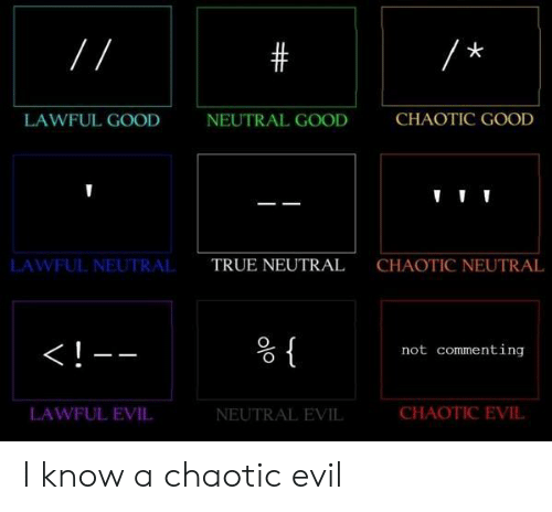 Lawful Evil: LAWFUL GOOD  NEUTRAL GOOD  CHAOTIC GOOD  LAWFUL NEUTRAL  TRUE NEUTRAL  CHAOTIC NEUTRAL  not commenting  LAWFUL EVIL  NEUTRAL EVIL  CHAOTIC EVIL I know a chaotic evil