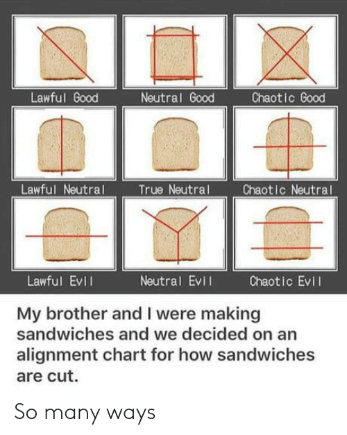 Chaotic Evil: Lawful Good  Neutral Good  Chaotic Good  Lawful NeutralTrue Neutra Chaotic Neutral  Lawful Evi  Neutral Evil  Chaotic Evil  My brother and I were making  sandwiches and we decided on an  alignment chart for how sandwiches  are cut. So many ways