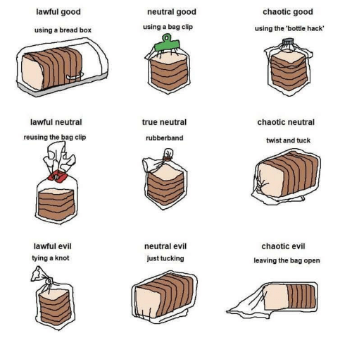 Lawful Evil: lawful good  neutral good  chaotic good  using a bread box  using a bag clip  using the 'bottle hack  0  lawful neutral  true neutral  chaotic neutral  reusing the bag clip  rubberband  twist and tuck  lawful evil  tying a knot  neutral evil  chaotic evil  just tucking  leaving the bag open