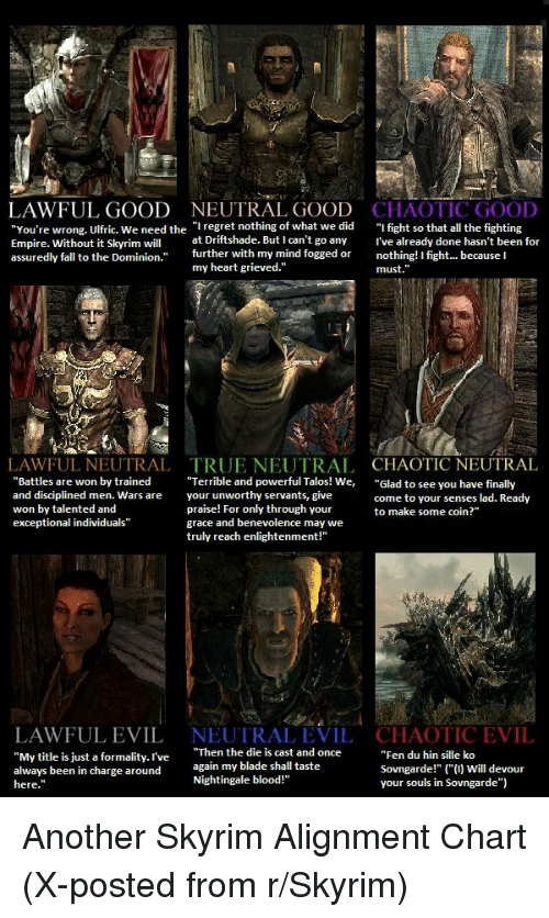 LAWFUL GOOD NEUTRAL GOOD CHAOTIC GOOD You're Wrong Ulfric ...