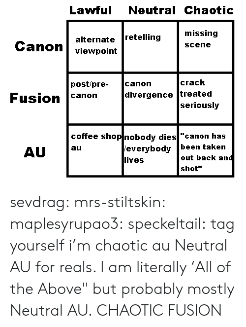 "neutral: Lawful  Neutral Chaotic  missing  alternate retelling  Canon  Scene  viewpoint  crack  divergence treated  seriously  post/pre-  Fusion canon  canon  coffee shop nobody dies""canon has  everybody been taken  out back and  au  AU  lives  shot sevdrag:  mrs-stiltskin:  maplesyrupao3:  speckeltail: tag yourself i'm chaotic au  Neutral AU for reals.   I am literally 'All of the Above"" but probably mostly Neutral AU.  CHAOTIC FUSION"