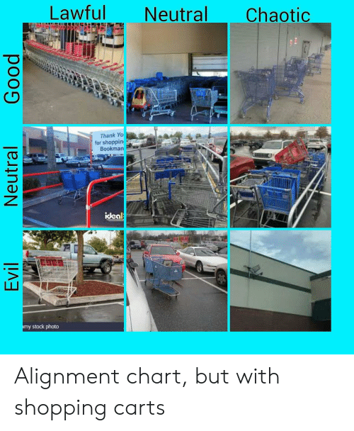 alignment: Lawful  Neutral  Chaotic  Thank Yo  for shoppin  Bookman  iceal  alam  my stock photo  Evil  Neutral  Good Alignment chart, but with shopping carts