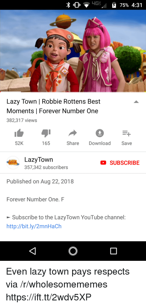 Lazy, youtube.com, and Best: Lazy Town | Robbie Rottens Best  Moments | Forever Number One  382,317 views  52K  165  Share Download Save  LazyTown  357,342 subscribers  SUBSCRIBE  Published on Aug 22, 2018  Forever Number One. F  -Subscribe to the LazyTown YouTube channel:  http://bit.ly/2mnHaCh Even lazy town pays respects via /r/wholesomememes https://ift.tt/2wdv5XP