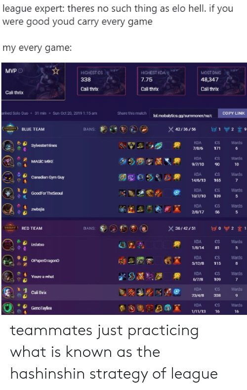 elo hell: league expert: theres no such thing as elo hell. if you  were good youd carry every game  my every game:  MVPO  HIGHEST CS  HIGHEST KDA  MOST DIMG  338  7.75  48,347  Cali thrix  Cali thrix  Cali thrix  Cali thrix  Share this match  anked Solo Duo 31 min Sun Oct 20, 2019 1:15 am  COPY LINK  lol.mabalytics.gg/summoner/na/c  VTOY  BLUE TEAM  BANS:  42/36/56  2  KDA  CS  Wards  SylvesterHines  7/8/6  171  6  KDA  CS  Wards  MAGIC MIKE  9/7/10  90  10  Wards  KDA  CS  Canadian Gym Guy  14/6/13  165  7  KDA  CS  Wards  GoodFor TheSeoul  10/7/10  139  KDA  CS  Wards  zwbsjia  2/8/17  56  BANS:  36/42/51  DEEAT  RED TEAM  0  2  KDA  CS  Wards  izdatso  1/8/14  81  5  Wards  KDA  CS  OPaperDragono  d  5/12/8  115  KDA  CS  Wards  Youre a what  6/7/8  109  KDA  CS  Wards  Cali thrix  23/4/8  338  KDA  CS  Wards  GenoTaylea  1/11/13  16  16  un teammates just practicing what is known as the hashinshin strategy of league