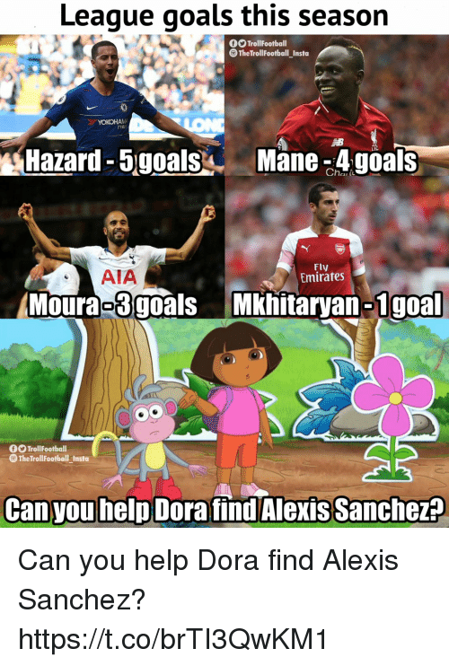 Goals, Memes, and Dora: League goals this season  fTrollFootball  TheTrollFootball Insta  YOKOHAM  TYR  Hazard-5goals Mane -4goals  AIA  Fly  Emirates  Moura-3goals Mkhitaryan-1go  GO TrollFootball  TheTrollFootball Insta  Canyou help Dora find Alexis Sanchez? Can you help Dora find Alexis Sanchez? https://t.co/brTI3QwKM1