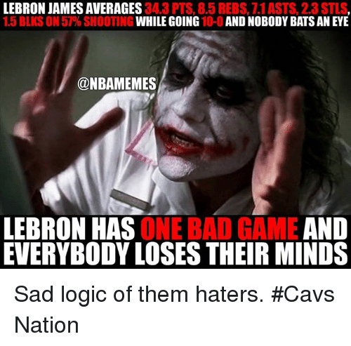 NBA: LEBRON JAMES AVERAGES  34.3 PTS, 8.5  REBS, 7.1 ASTS, 2.3 STLS  1.5 BLKS ON 57% SHOOTING  WHILE GOING  10-0 AND NOBODY BATSANEYE  @NBAMEMES  AND  LEBRON HAS  ONE BAD GAME EVERYBODY LOSESTHEIR MINDS Sad logic of them haters. #Cavs Nation