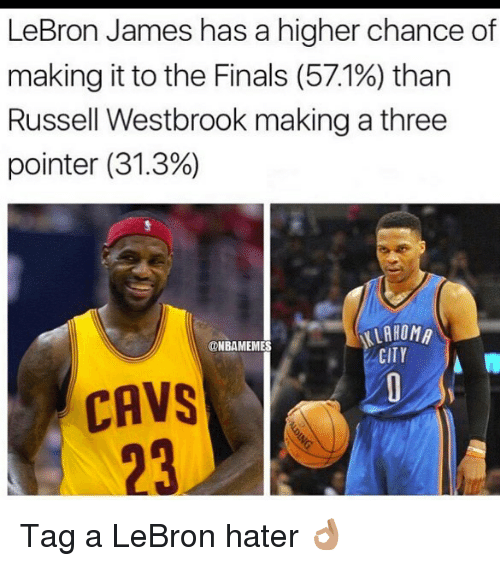 Cavs, Finals, and LeBron James: LeBron James has a higher chance of  making it to the Finals (571%) than  Russell Westbrook making a three  pointer (31.3%)  @NBAMEMES  CITY  CAVS  23 Tag a LeBron hater 👌🏽