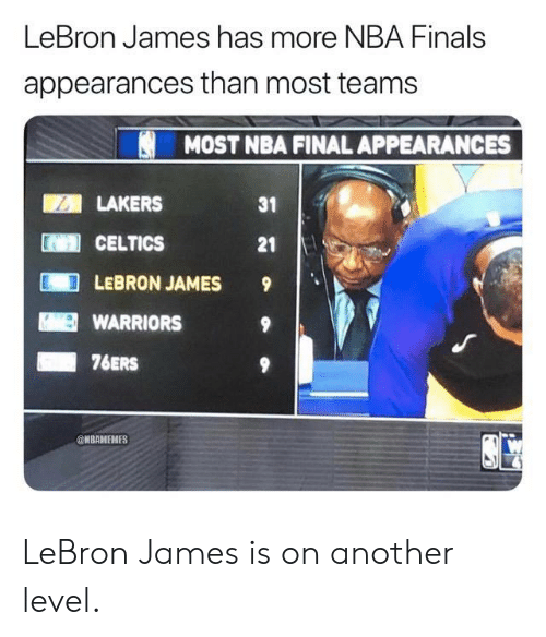 Philadelphia 76ers: LeBron James has more NBA Finals  appearances than most teams  MOST NBA FINAL APPEARANCES  ill LAKERS  31  L CELTICS  21  LEBRON JAMES 9  WARRIORS  76ERS  @NBAMEMES LeBron James is on another level.