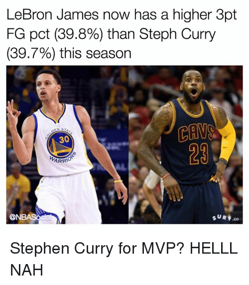 Nba, Stephen, and Lebron: LeBron James now has a higher Spt  FG pct (39.8%) than Steph Curry  (39.7%) this season  CAUS  30  ARRIO  @NBA  SURF  co Stephen Curry for MVP? HELLL NAH